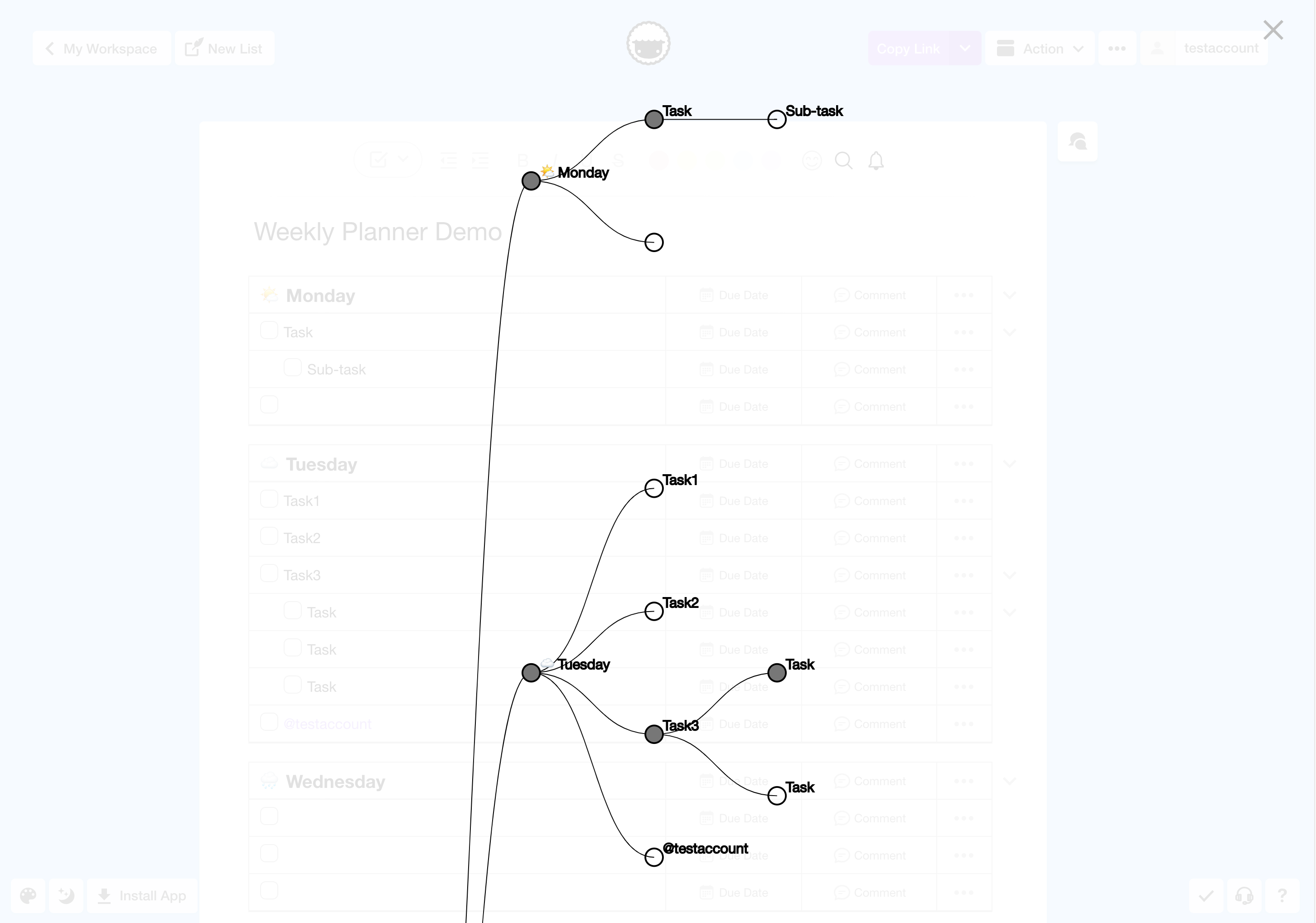 Taskade Mindmap View Flow Chart